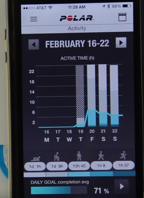 Schermata allenamento smartphone.