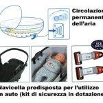 Bébé Confort Windoo Plus Navicella - Recensione, Prezzi e Migliori Offerte. Dettaglio 2
