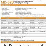 TYT Tytera MD-390 DMR - Recensione, Prezzi e Migliori Offerte. Dettaglio 3