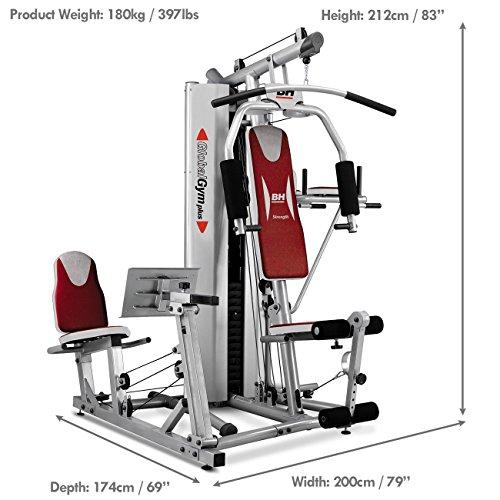 BH Fitness G152X - Recensione, Prezzi e Migliori Offerte. Dettaglio 4