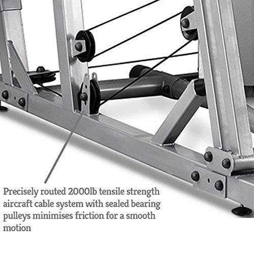 BH Fitness G152X - Recensione, Prezzi e Migliori Offerte. Dettaglio 10