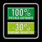 Imetec Piuma - Recensione, Prezzi e Migliori Offerte. Dettaglio 4