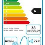 Rowenta RH8155WA - Recensione, Prezzi e Migliori Offerte. Dettaglio 2