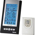 HAMA EWS-800 - Recensione, Prezzi e Migliori Offerte. Dettaglio 1