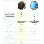 Proscenic 790T - Recensione, Prezzi e Migliori Offerte. Dettaglio 6