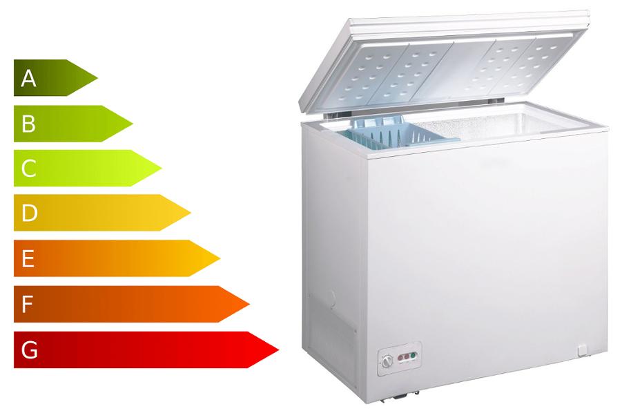 classe energetica congelatore