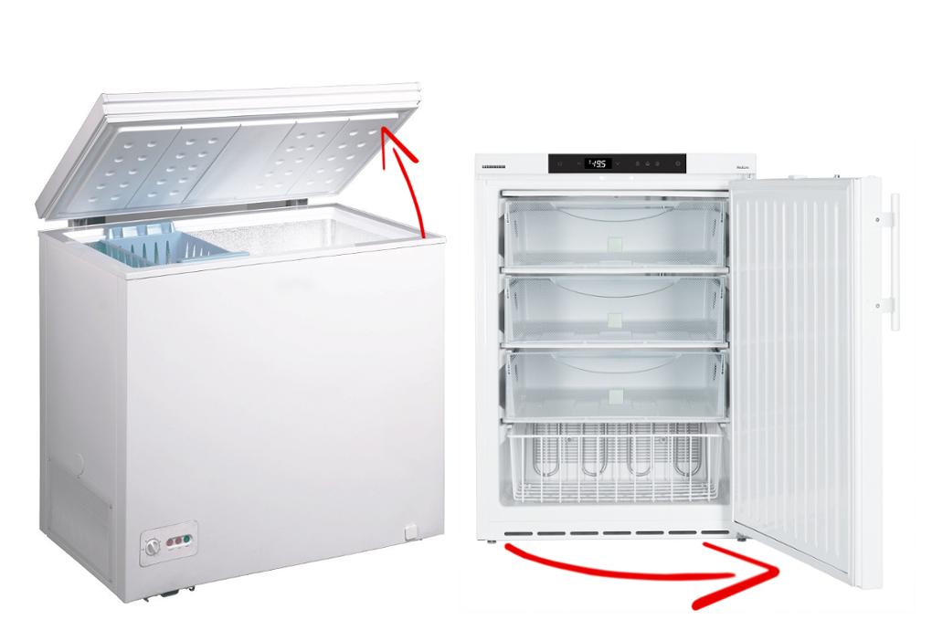 spazio apertura congelatori
