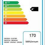 Beko FS 166020 - Recensione, Prezzi e Migliori Offerte. Dettaglio 2