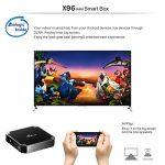 X96mini Smart Box - Recensione, Prezzi e Migliori Offerte. Dettaglio 7
