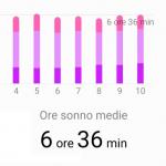 Qualità del sonno secondo Huawei Band 2 Pro