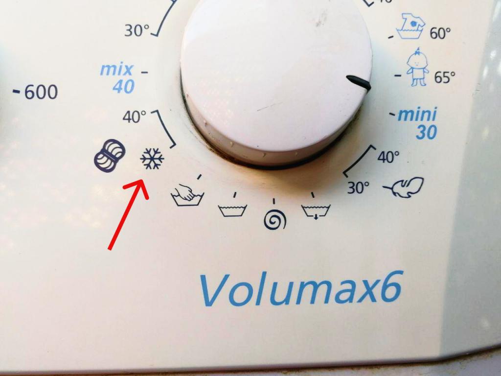 I Simboli della Lavatrice Cosa significano?