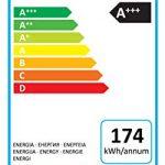 Electrolux EW6T473U - Recensione, Prezzi e Migliori Offerte. Dettaglio 5