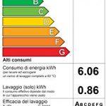 Electrolux EW7W396S - Recensione, Prezzi e Migliori Offerte. Dettaglio 8