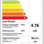 Indesit XWDA 751280X WKKK IT - Recensione, Prezzi e Migliori Offerte. Dettaglio 12