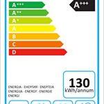 Samsung WW90J5255MW/ET - Recensione, Prezzi e Migliori Offerte. Dettaglio 7