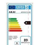 Akai AKTV410TS - Recensione, Prezzi e Migliori Offerte. Dettaglio 4