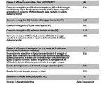 Candy CDCP 6/E-S - Recensione, Prezzi e Migliori Offerte. Dettaglio 10