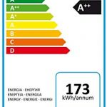 Indesit I55TM 4120 W - Recensione, Prezzi e Migliori Offerte. Dettaglio 4