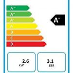 Electrolux EXP26U538CW - Recensione, Prezzi e Migliori Offerte. Dettaglio 3