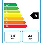 Whirlpool PACW9COL - Recensione, Prezzi e Migliori Offerte. Dettaglio 9