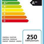 Whirlpool WHE39352 FO - Recensione, Prezzi e Migliori Offerte. Dettaglio 7